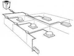 Мультизональние системи VRV/VRF
