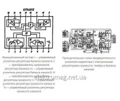 Микросхема К174УН12 — двухканальный...