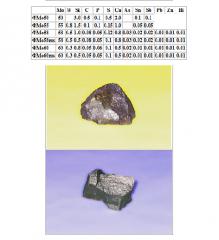 Fmo60 ferro-molybdenum