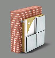 Утеплители для фасадов