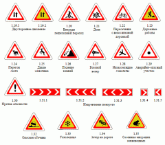 To order the signs warning in Kiev, the price