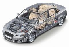 Auto parts and component parts