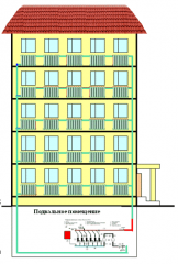 Autonomous heating of big buildings