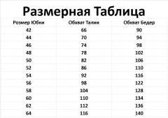 Юбки. Размерная таблица