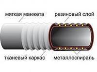 Рукав O 75 мм всасывающий кислотно-щелочной