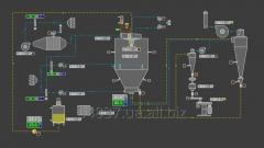 Development of automation systems for dryer
