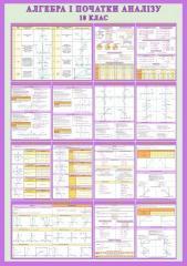 Комплект плакатів для кабінету математики