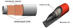 Sleeve dyuritovy TU 0056016-87, Sleeves and