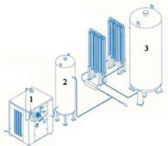 Membrane installation on production of nitrogen