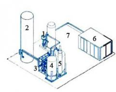 Installation of short-cycle adsorption (KTsA) on