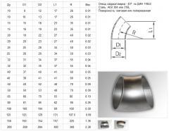 Отводы из нержавеющей стали DIN 11852 AISI 304 или