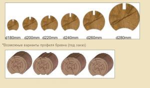 Станки оцилиндровочные для обработки бревен