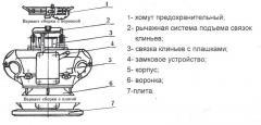 Элеватор-спайдер с клиновым захватом для осадных