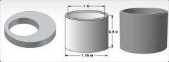 Желзобетонные кольца и крышки для канализации и