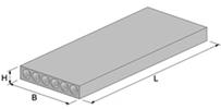 Channels P-7d-5/Plita / 740х780х70
