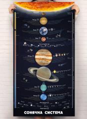 Книга Розумний плакат «Сонячна система»