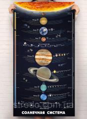 Книга Розумний плакат «Солнечная система»