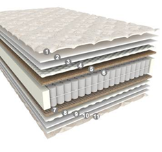 Mattress for a children's bed
