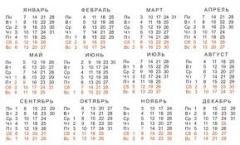 Календари, календарики, настенные, карманные,