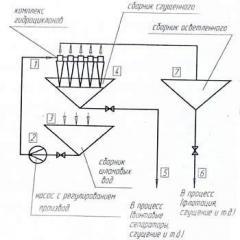 Автоматизированный комплекс классификации и