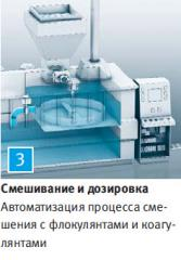 Mixing and dosage on the basis of Festo's
