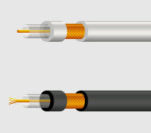 Cables radio-frequency coaxial RK