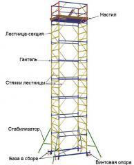 Аренда.Леса строительные Вышки-туры в Кировограде