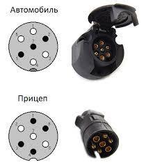 Зчіпні кулі фаркопів