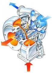 Turbocompressors in assortment, Kryvyi Rih,