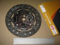 Disks and cover plate of cohesion for automobiles