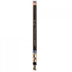 Олівці для очей