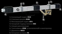 Троллейный токоподвод закрытого типа