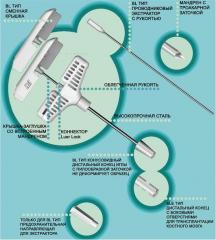BL needle for bone trepan biopsy and