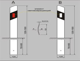 Column alarm directing