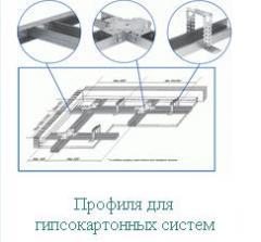 Гипсокартон и комплектующие,цена в Украине