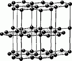 Raw materials graphite