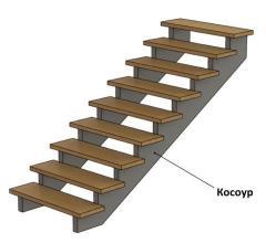 Bridgeboards