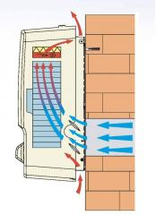 Вентиляционно-приточная установка МАРТА MARTA для