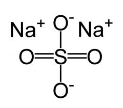 Sodium sulfite / Sodium sulfite