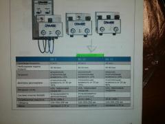 Система увлажнения Draabe для цехов больше 1000м3