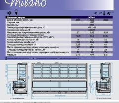 Шкаф-бонета морозильный РОСС Milano - 2м
