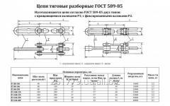 Цепь тяговая разборная Р1-80-106, Р2-80-106,