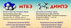 Высокооктановые добавки