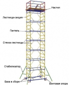 Tower round of mobile 1,2*2,0 m