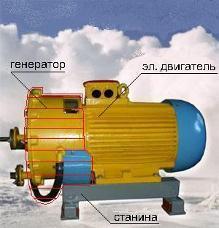 Vortex heater, HEATER of LIQUIDS of the PUMP