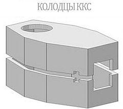 Telephone wells of KKS-5