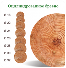 The rounded log from the producer the Zhytomyr