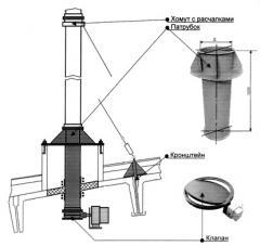 Pass knots through a roof unitary enterprise