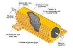Резисторы силовые RX24 5К1 50W