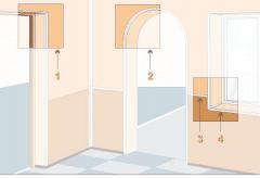 PVC corners